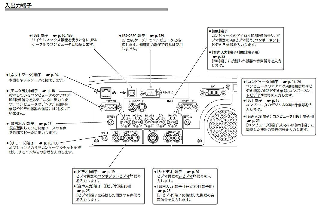epsonEMP-7900 入出力端子