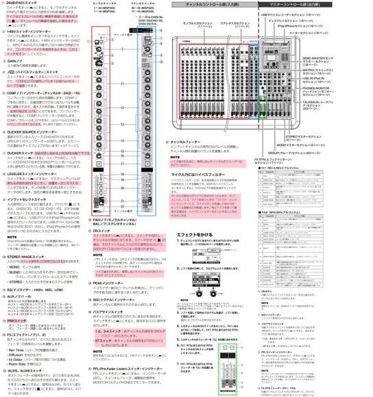YAMAHA MGPX32 ミキサー 音響 解説