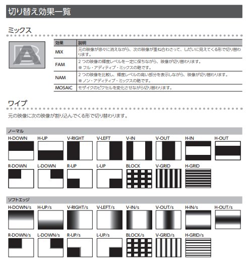 V-1HD エフェクト
